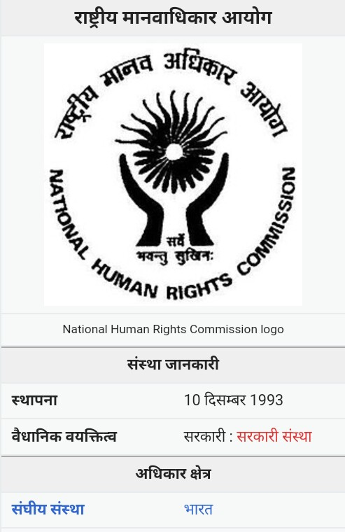 भारतीय संविधान में मानव अधिकार :-