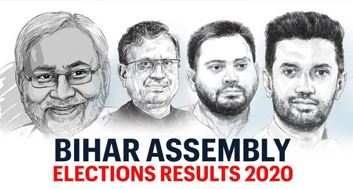 क्या सत्ता के खातिर जनमत का वाकई अपहरण ? जाने आरजेडी + का 119 सीट का दावा कहाँ तक सही, कहाँ है चुनाव आयोग की विश्वस्नीयता ?